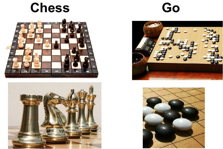 chess & go